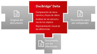 Compart DocBridge Delta